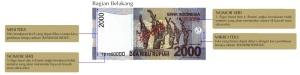 Uang ecahan 2000 tampak belakang