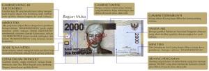 Uang pecahan 2000 tampak depan